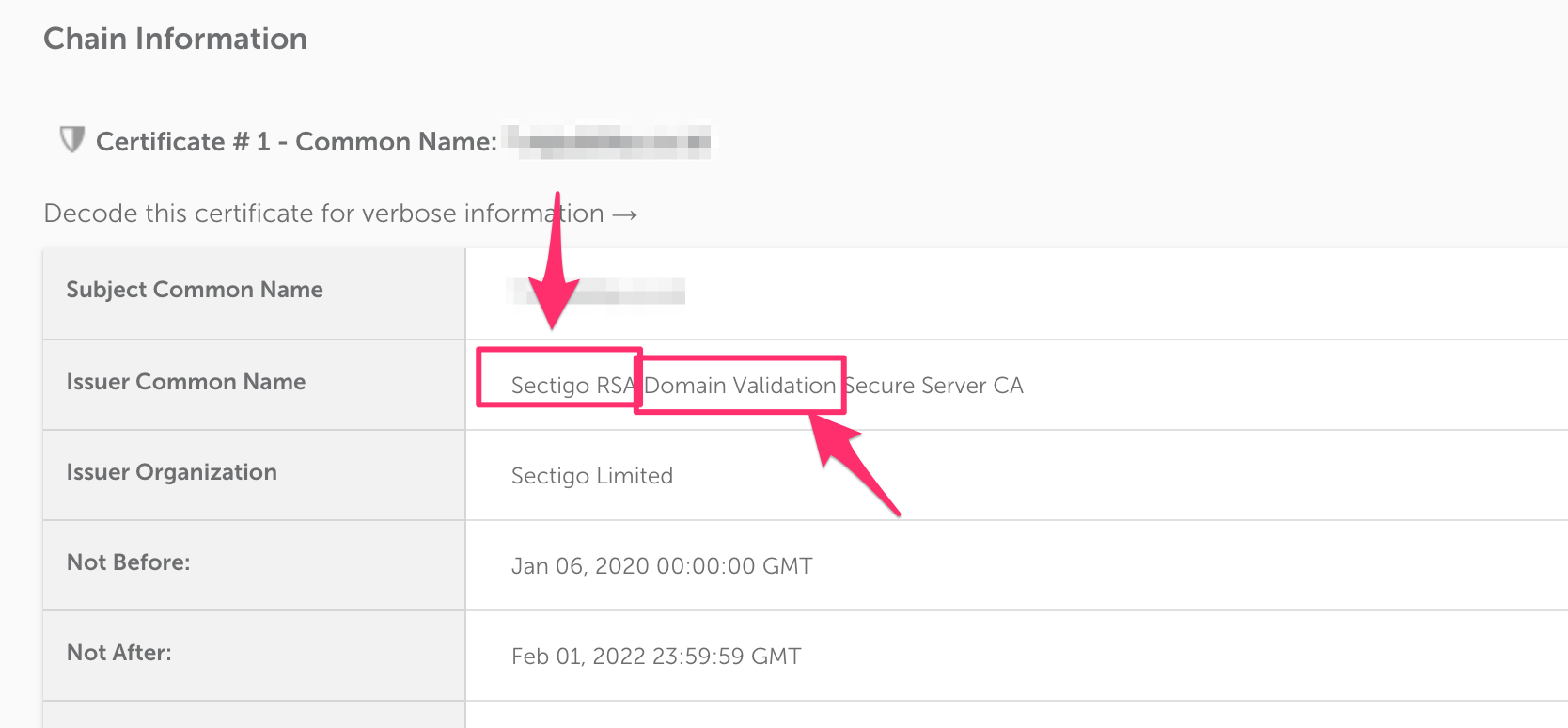 Issuer Common Name sectigo domain validation rsa